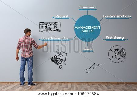 Man presenting diagram of MANAGEMENT SKILLS on grey wall