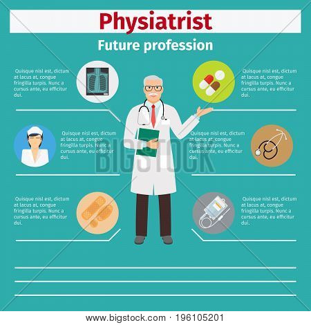 Future profession physiatrist infographic for students, vector illustration