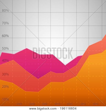 Business colorful diagram template showing percentage growth and decline in different years flat vector illustration