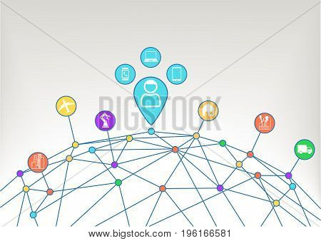 Connected devices with wireless network of internet of things