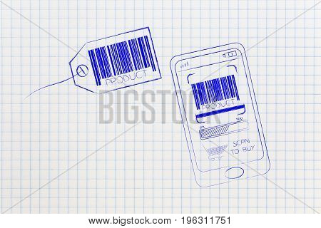 Smartphone Scanning A Product Bar Code