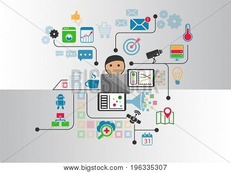 Internet of things (IOT) concept of connected wireless devices as vector illustration