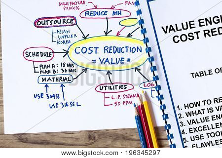 Value Engineering Concept