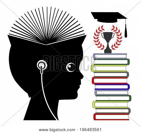 Audio Books and Dyslexia. Assisted reading for children with learning disabilities