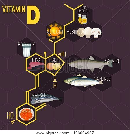 High vitamin D Foods. Healthy dairy products, caviar, eggs, fish, meat and cod liver oil. Vector illustration with chemical formula in bright colours on a dark violet background.
