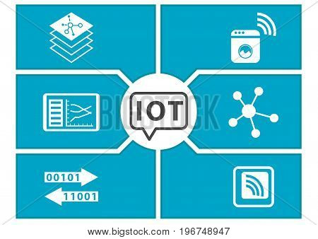 Internet of things (IOT) concept vector illustration