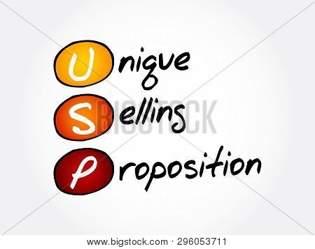 USP - Unique Selling Proposition acronym, business concept background poster