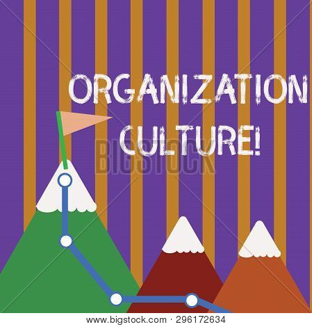 Text Sign Showing Organization Culture. Conceptual Photo Social And Psychological Environment Of An