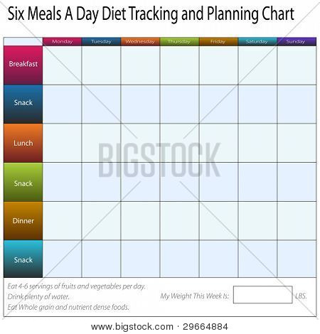 An image of a six-meals-a-day diet tracking and planning chart.