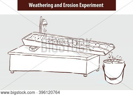 Vector Illustrationn  Of Weathering And Erosion Experiment