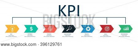 Kpi Icon. Keys And Objectives For Performance. Data With Indicators For Improve Management And Busin
