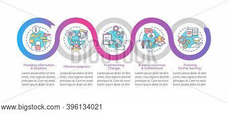 Business Advisory Vector Infographic Template. Providing Info, Changes Presentation Design Elements.