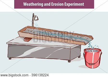 Vector Illustration Of A Weathering And Erosion Experiment