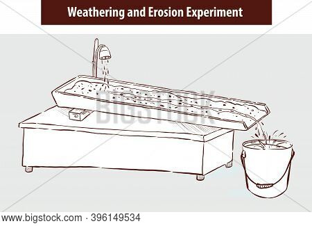 Weathering And Erosion Experiment Vector Illustration N