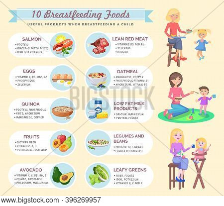 Presentation Template Useful Products When Breastfeeding A Child. Mom Sits And Feeds The Baby With F