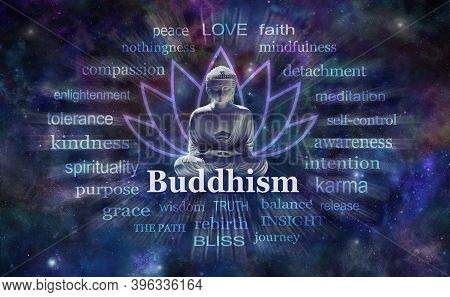 Words Associated With Buddhism Cosmic Lotus Tag Cloud - Buddha Seated In Lotus Position Floating Ins