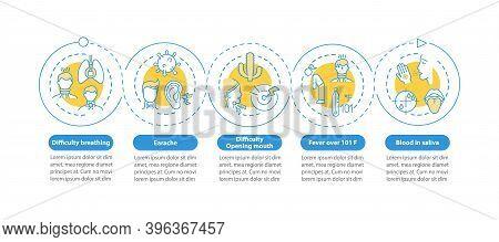 Pharyngitis Complications Vector Infographic Template. Earache, Blood In Saliva Presentation Design