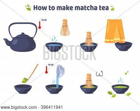 Matcha Tea Instruction. How To Make Matcha Tea. Steps To Get Finished Japanese Healthy Drink. Icons