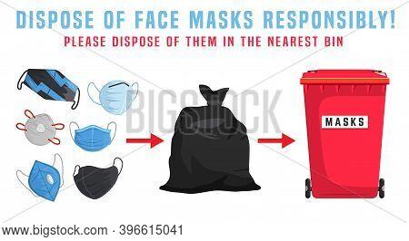 Dispose Of Face Masks. Correct Disposal Of Medical Supplies. Landscape Poster. Trash Can, Special Bi
