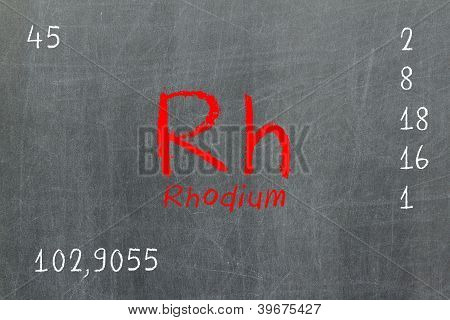 Isolated Blackboard With Periodic Table, Rhodium