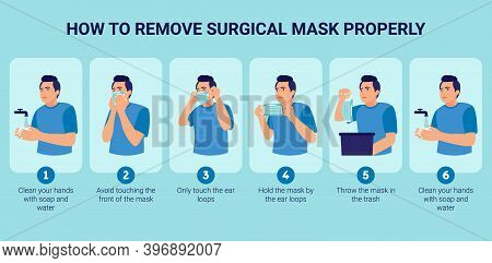 How To Remove A Surgical Mask Properly For Prevent Virus. Illustration Of Man Presenting Step By Ste