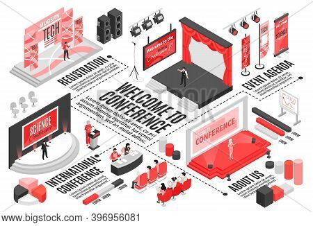Isometric Conference Hall Horizontal Flowchart Composition With Text Captions Graph Elements Stages
