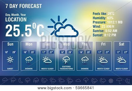 Weather forecast interface with icon set - vector illustration