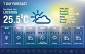 Weather forecast interface with icon set - vector illustration poster