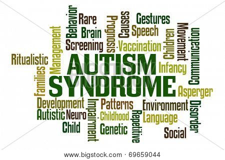 Autism Word Cloud with White Background