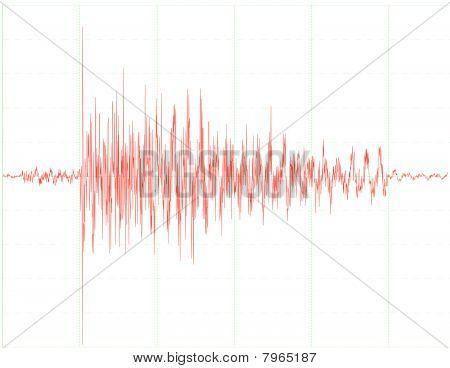earthquake wave graph