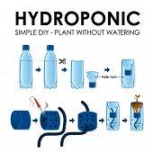 A vector illustration of diagram of a hydroponics setup poster