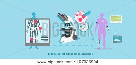 Technological Advance in Medicine Icon Flat