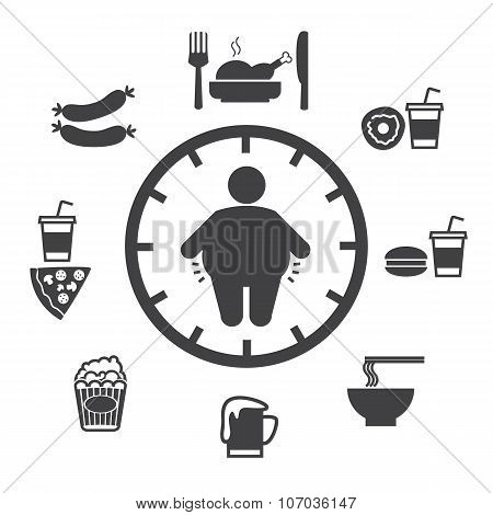 Concept of obesity caused by food and drink, Vector icons
