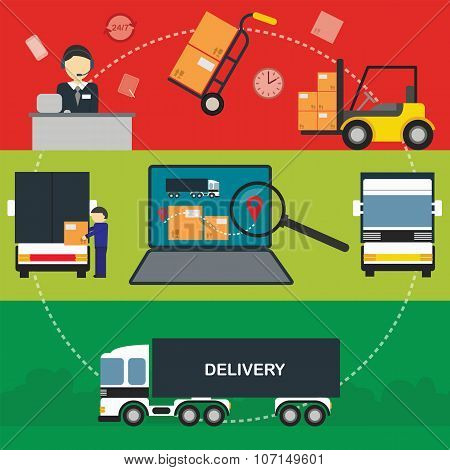 Banners set of logistic process