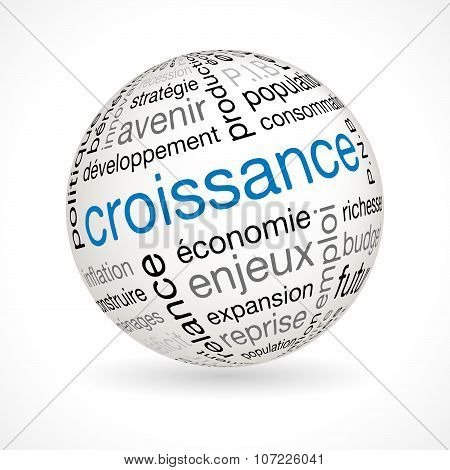 French Growth Theme Sphere With Keywords