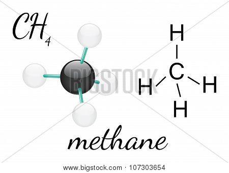 CH4 methane molecul