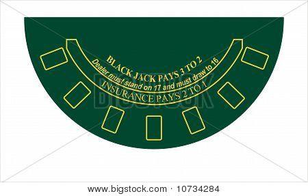 Black Jack Table Layout