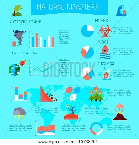 Flat infographic poster of natural disaster with titles information and diagrams on transparent background vector illustration poster
