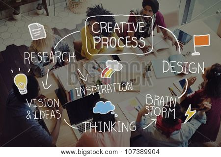 Creative Process Inspiration Ideas Design Brainstorm Concept