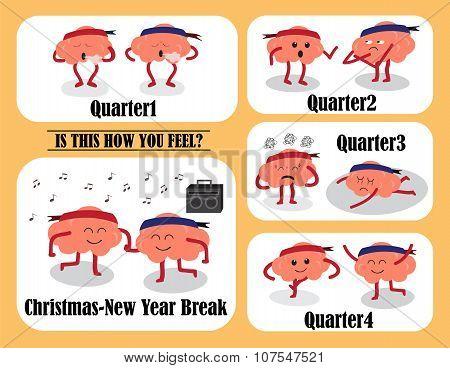 Brain Feeling By Quarter