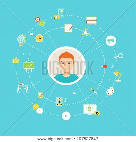 Students Learning Styles and Methods Icons. Education Concept poster