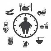 Concept of obesity caused by food and drink, Vector icons poster
