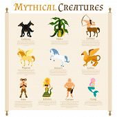Mythical creatures infographics set with cerberus hydra griffon vector illustration poster