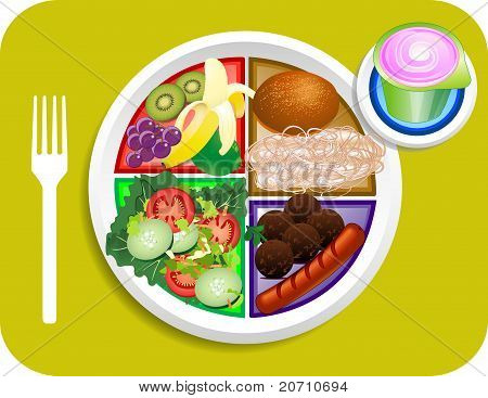 Food My Plate Lunch Portions