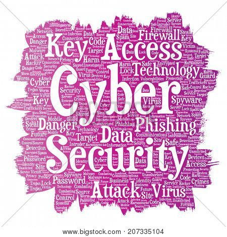 Conceptual cyber security online access technology paint brush word cloud isolated background. Collage of phishing, key virus, data attack, crime, firewall password, harm, spam protection poster