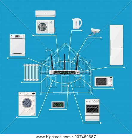 Smart home concept. Smart household appliances connected to home network. Remote controlled devices in house. Smart house. Vector illustration in flat style