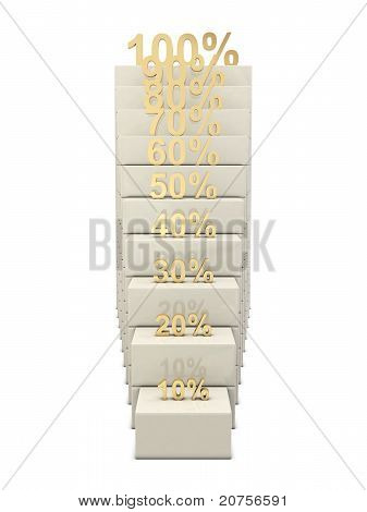 Stairs and golden percent numbers
