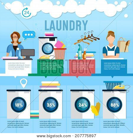 Laundry service banner infographic concept laundry room with facilities for washing clothes laundry staff washing machine