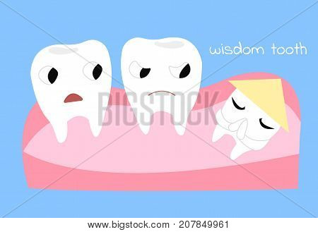 Wisdom tooth. Cartoon vector illustration of emotional teeth. Tooth in hat