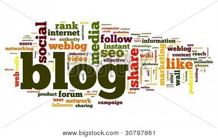 Blog concept in word tag cloud isolated on white background